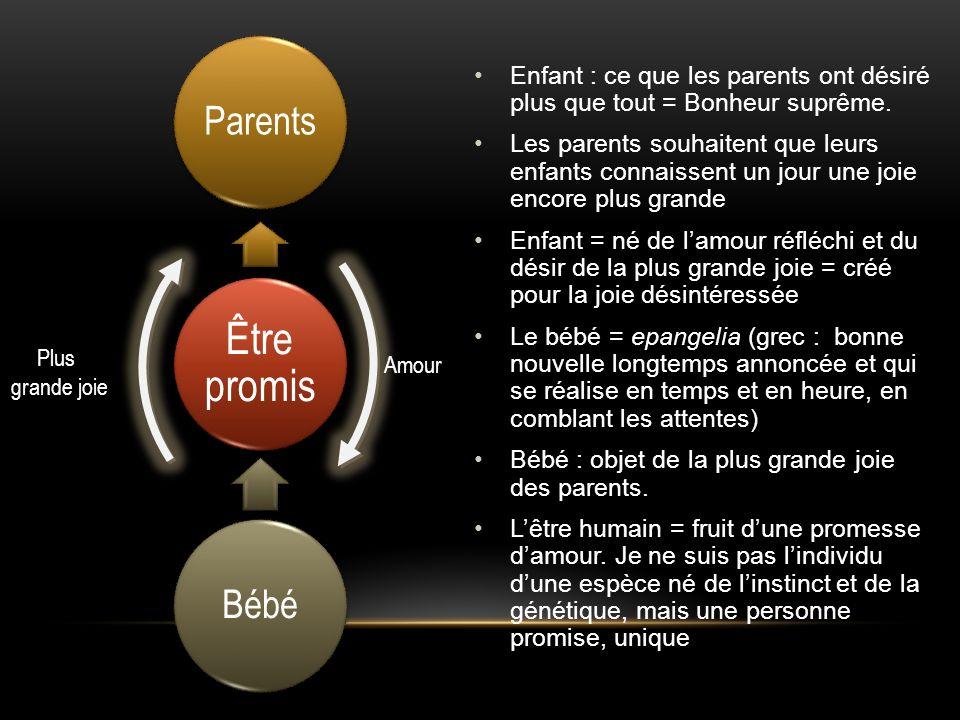 Être promis Parents Bébé