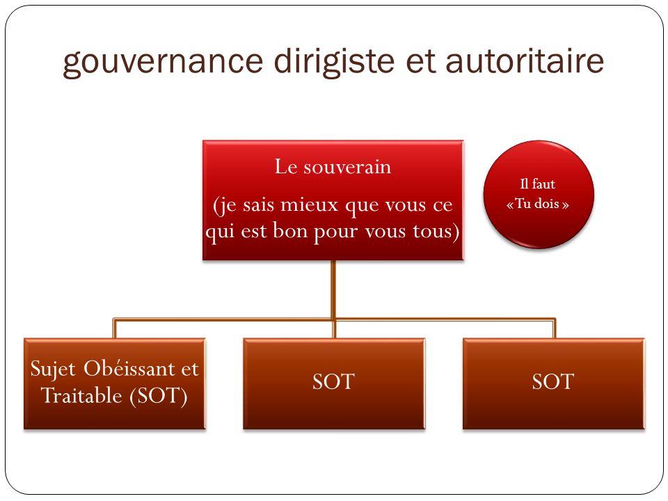 gouvernance dirigiste et autoritaire