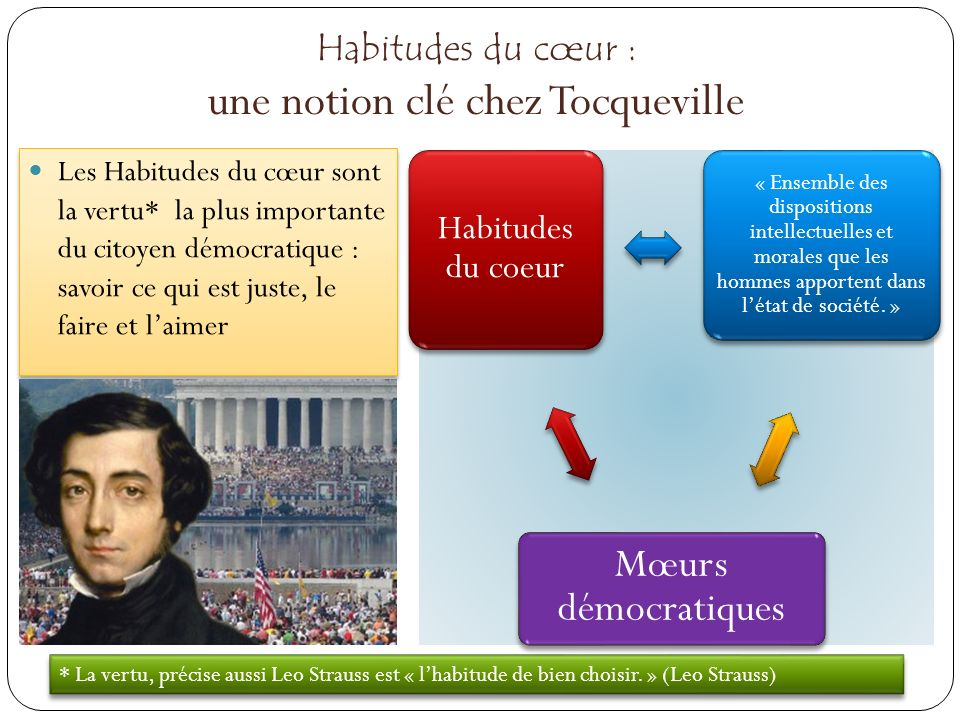 Habitudes du cœur : une notion clé chez Tocqueville