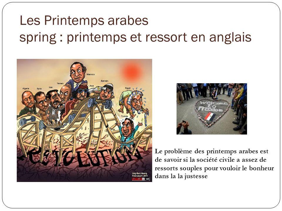 Les Printemps arabes spring : printemps et ressort en anglais