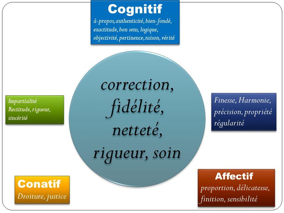 correction, fidélité, netteté, rigueur, soin
