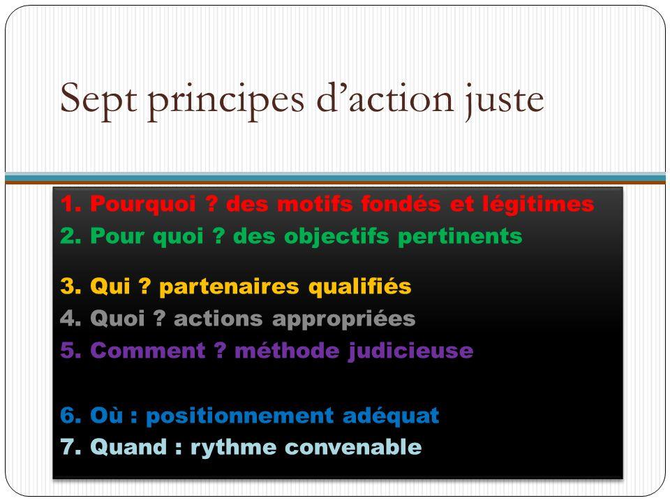 Sept principes d'action juste