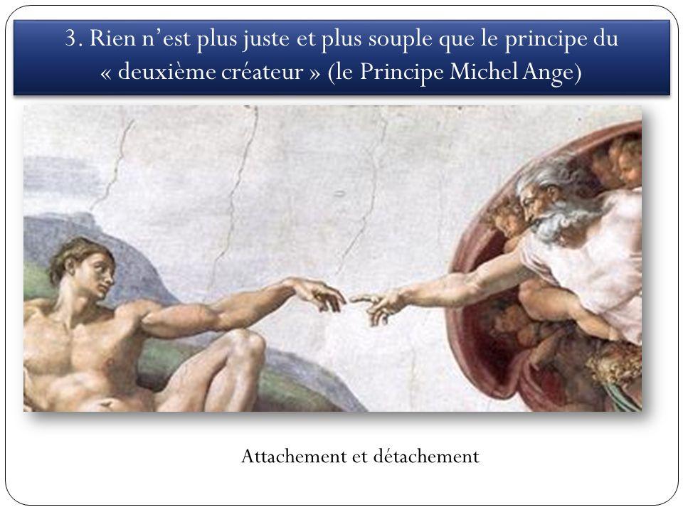 3. Rien n'est plus juste et plus souple que le principe du « deuxième créateur » (le Principe Michel Ange)