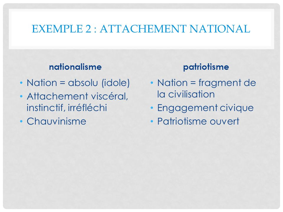Exemple 2 : attachement national