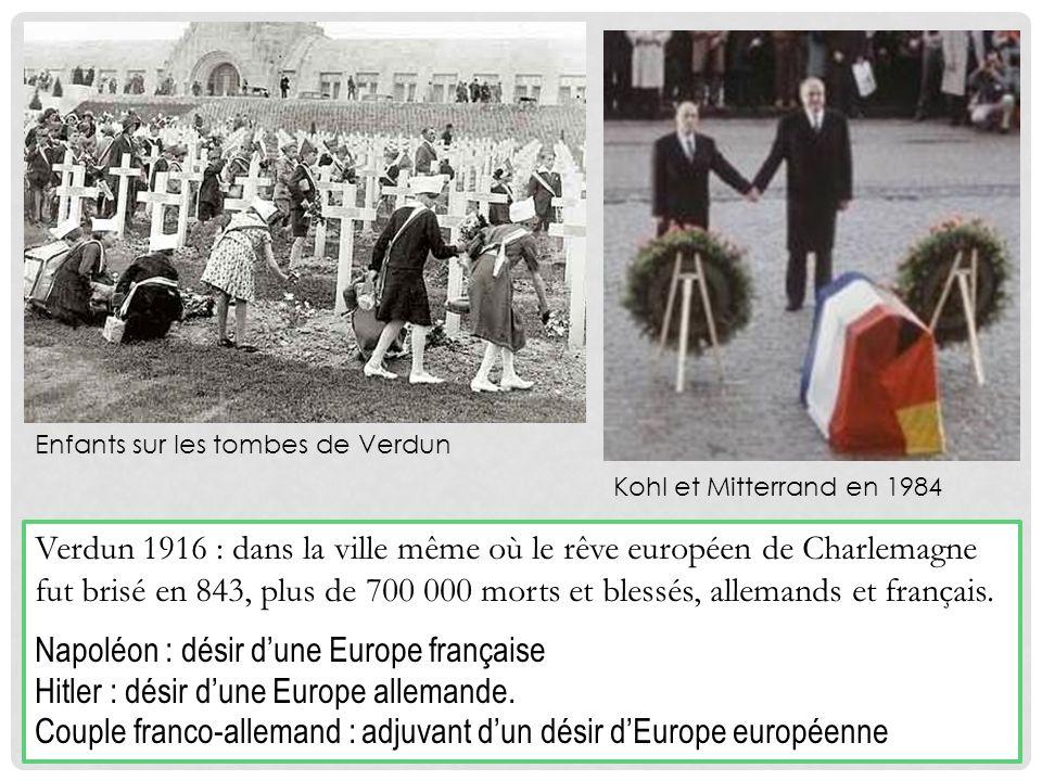 Napoléon : désir d'une Europe française