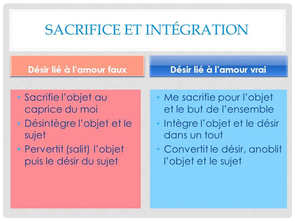 Sacrifice et intégration
