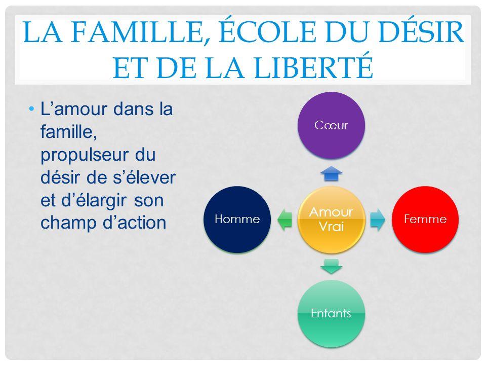 La famille, école du désir et de la liberté
