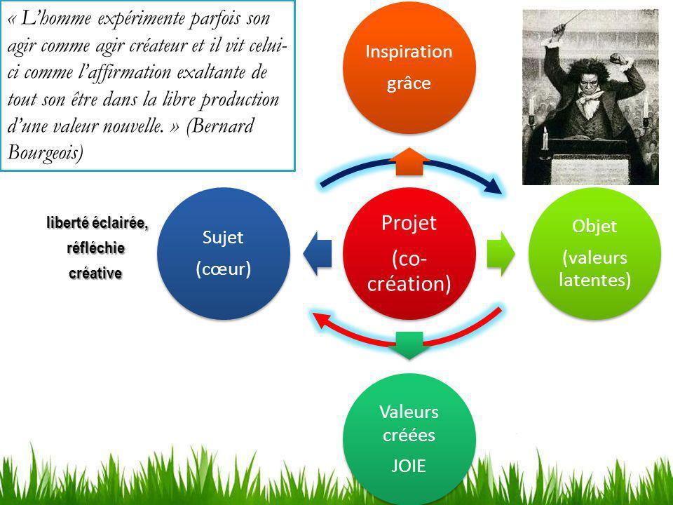 Structure de la logique Structure de l'existence Structure de