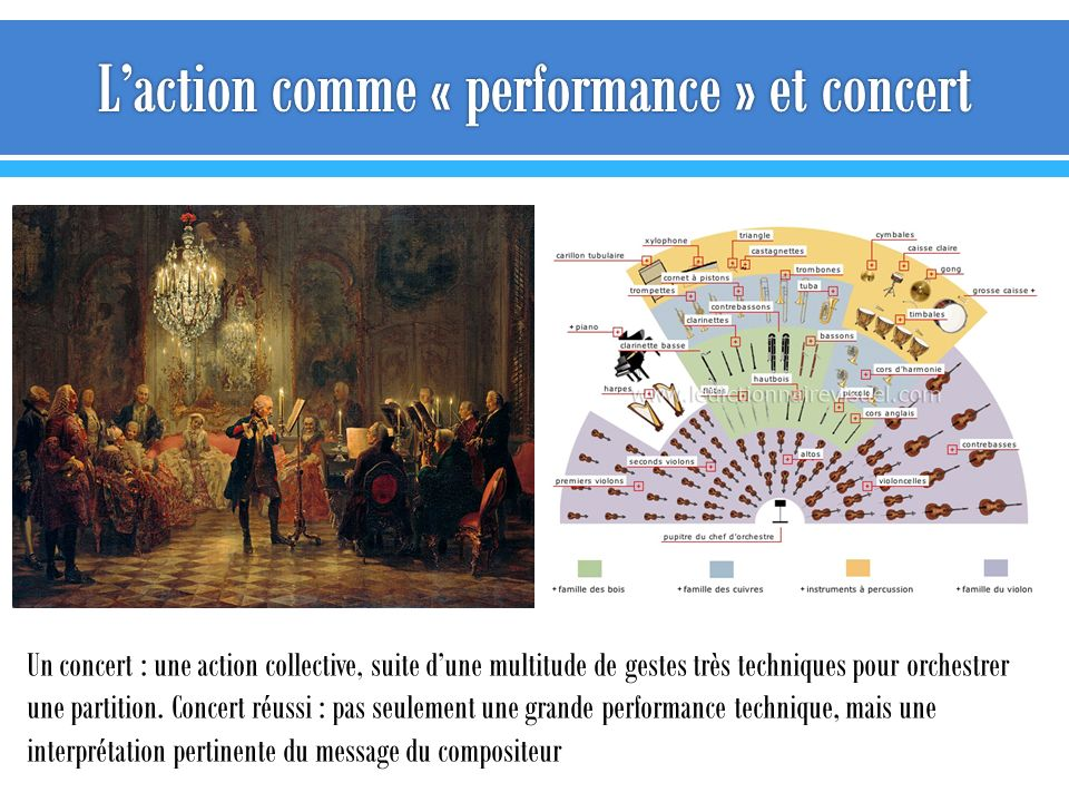 L'action comme « performance » et concert
