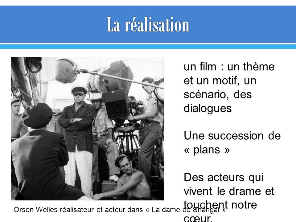 La réalisation un film : un thème et un motif, un scénario, des dialogues. Une succession de « plans »