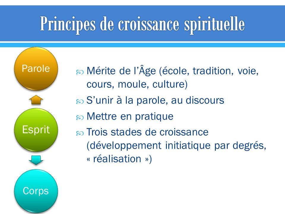 Principes de croissance spirituelle