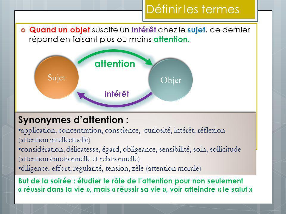 Définir les termes attention Sujet Objet Synonymes d'attention :