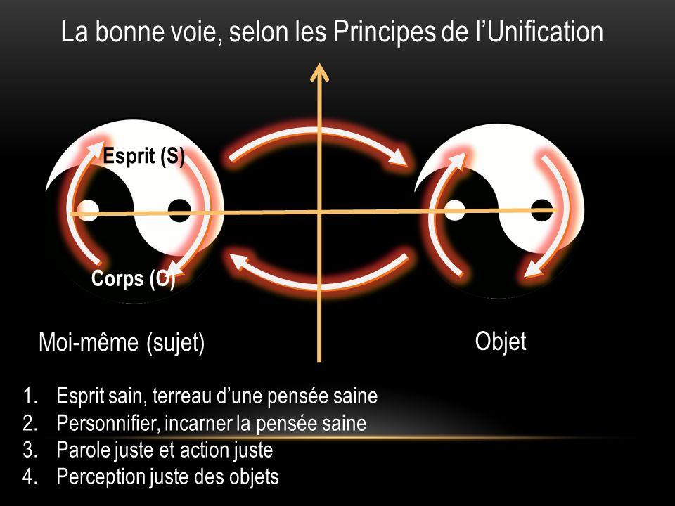 La bonne voie, selon les Principes de l'Unification