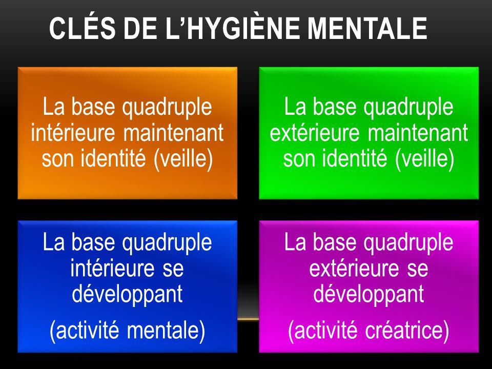 clés de l'hygiène mentale