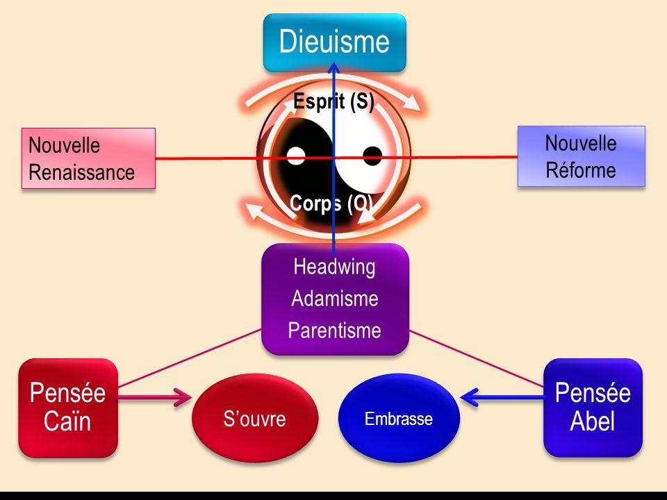 Headwing Adamisme Parentisme Esprit (S) Nouvelle Renaissance
