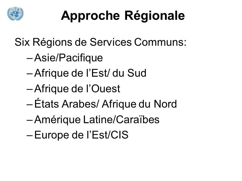 Approche Régionale Six Régions de Services Communs: Asie/Pacifique
