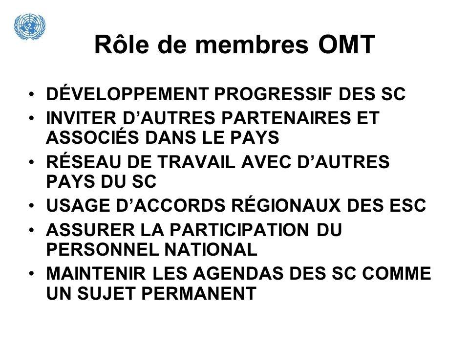 Rôle de membres OMT DÉVELOPPEMENT PROGRESSIF DES SC
