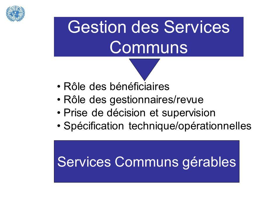 Gestion des Services Communs