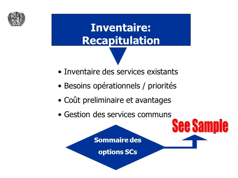 Inventaire: Recapitulation