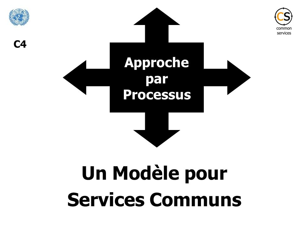 Un Modèle pour Services Communs