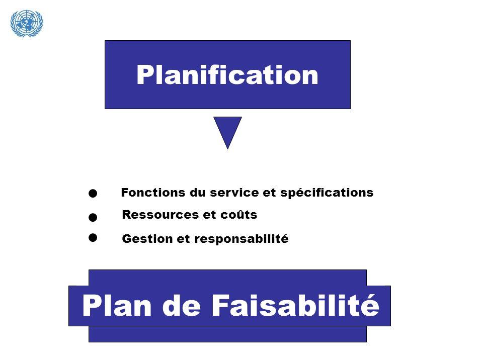 Plan de Faisabilité Planification