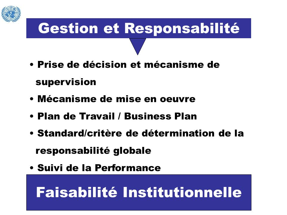 Gestion et Responsabilité