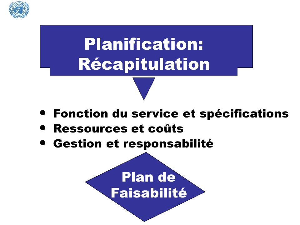 Planification: Récapitulation Plan de Faisabilité
