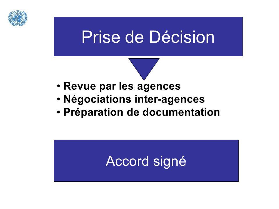 Prise de Décision Accord signé Revue par les agences