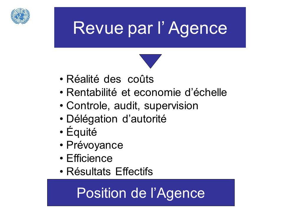 Revue par l' Agence Position de l'Agence Réalité des coûts