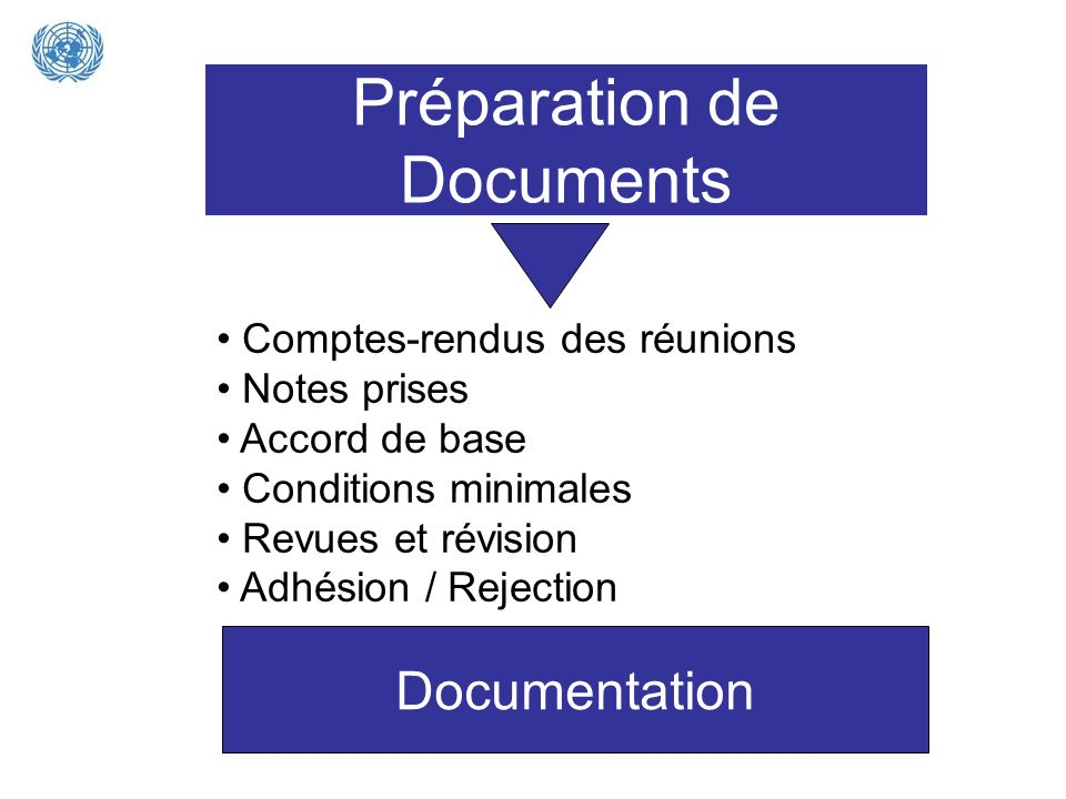 Préparation de Documents