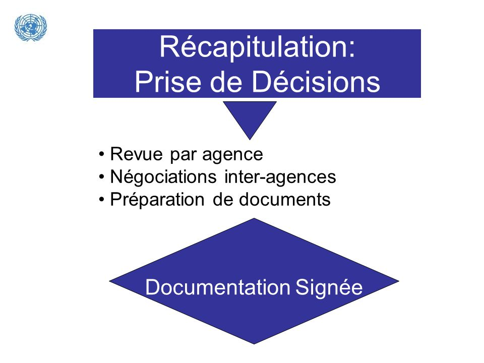 Récapitulation: Prise de Décisions Documentation Signée