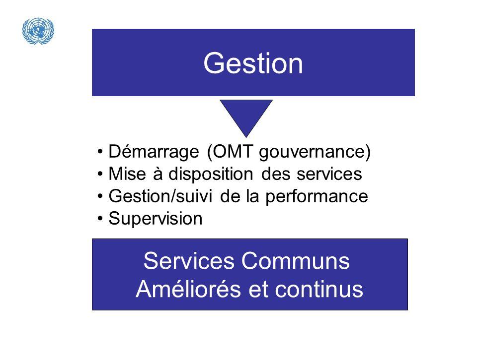 Gestion Services Communs Améliorés et continus