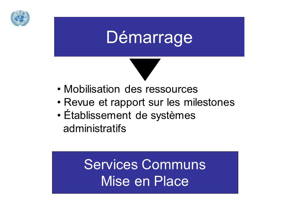 Démarrage Services Communs Mise en Place Mobilisation des ressources