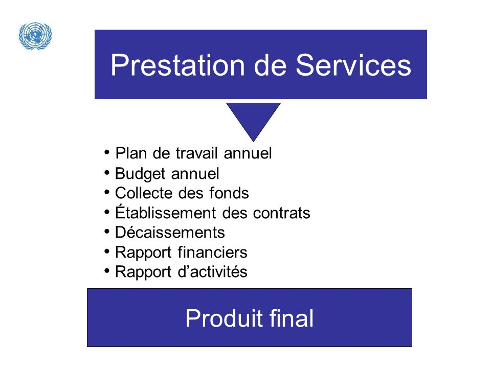 Prestation de Services
