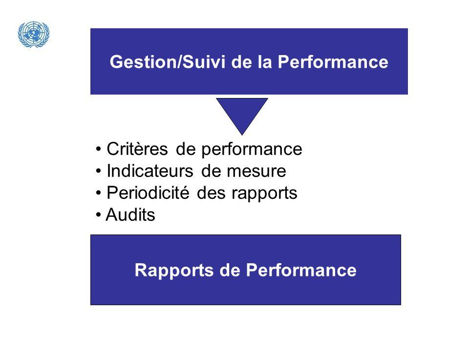 Gestion/Suivi de la Performance Rapports de Performance
