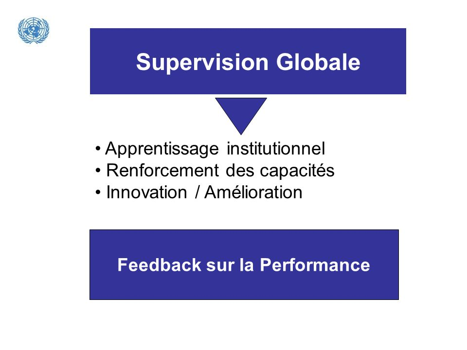 Feedback sur la Performance