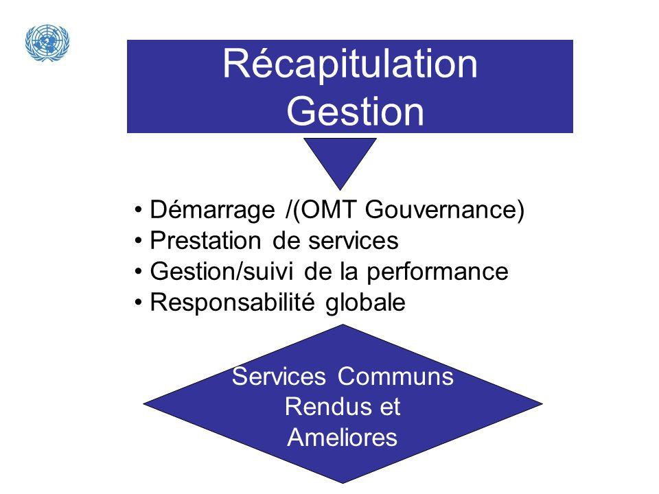 Récapitulation Gestion Démarrage /(OMT Gouvernance)