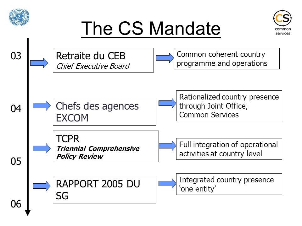 The CS Mandate 03 04 05 06 Retraite du CEB Chefs des agences EXCOM