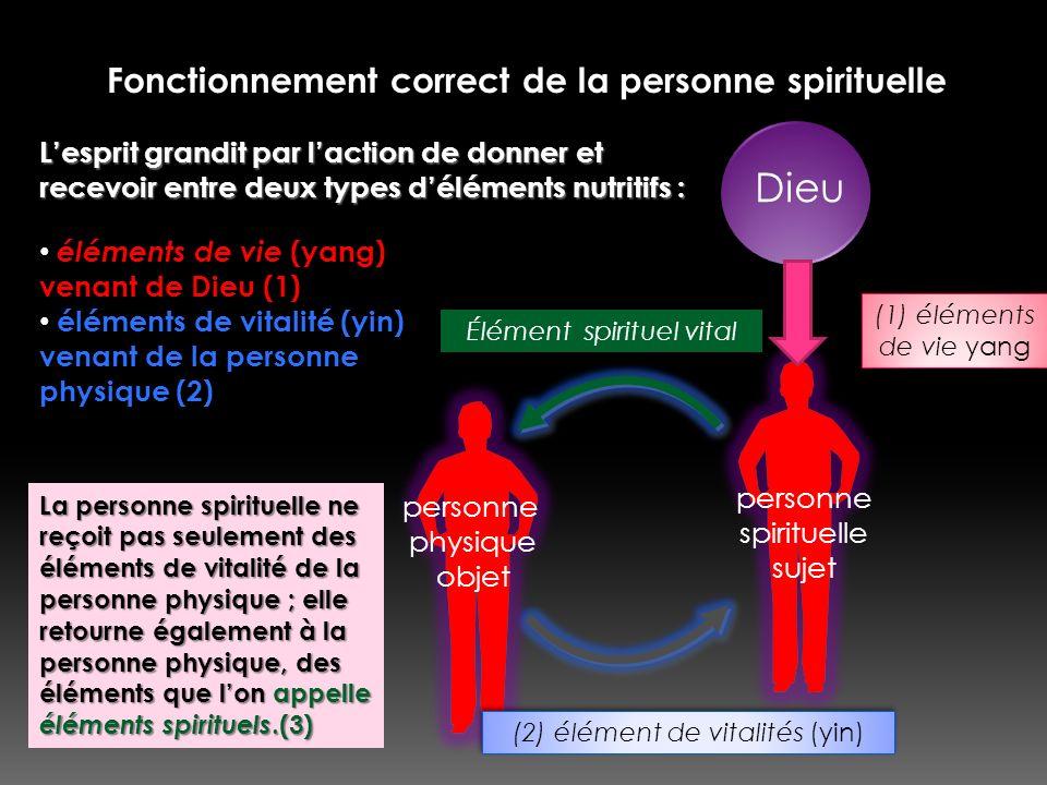 Fonctionnement correct de la personne spirituelle
