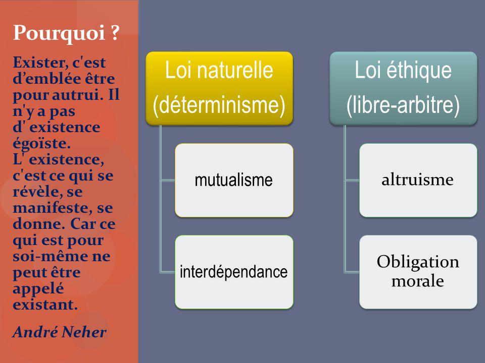Pourquoi (déterminisme) Loi naturelle. mutualisme. interdépendance. (libre-arbitre) Loi éthique.