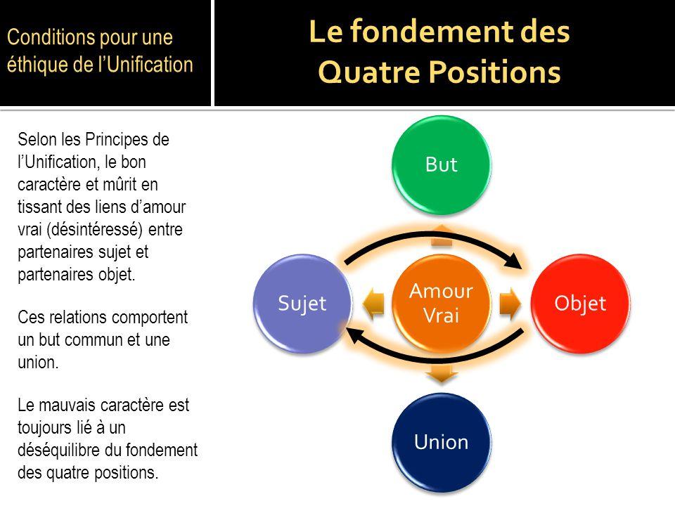 Le fondement des Quatre Positions