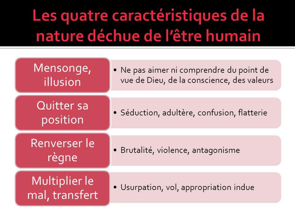 Les quatre caractéristiques de la nature déchue de l'être humain