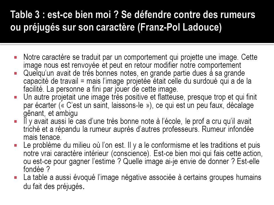 Table 3 : est-ce bien moi Se défendre contre des rumeurs ou préjugés sur son caractère (Franz-Pol Ladouce)