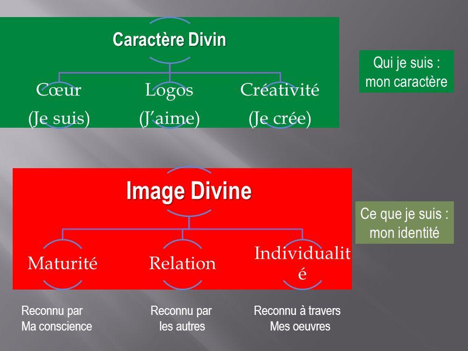 Image Divine Caractère Divin Cœur (Je suis) Logos (J'aime) Créativité