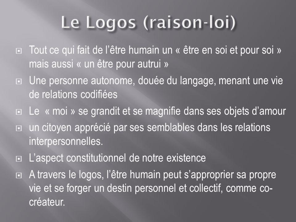 Le Logos (raison-loi) Tout ce qui fait de l'être humain un « être en soi et pour soi » mais aussi « un être pour autrui »
