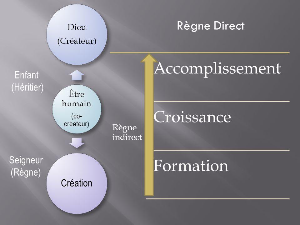 Accomplissement Croissance Formation Règne Direct Création Enfant