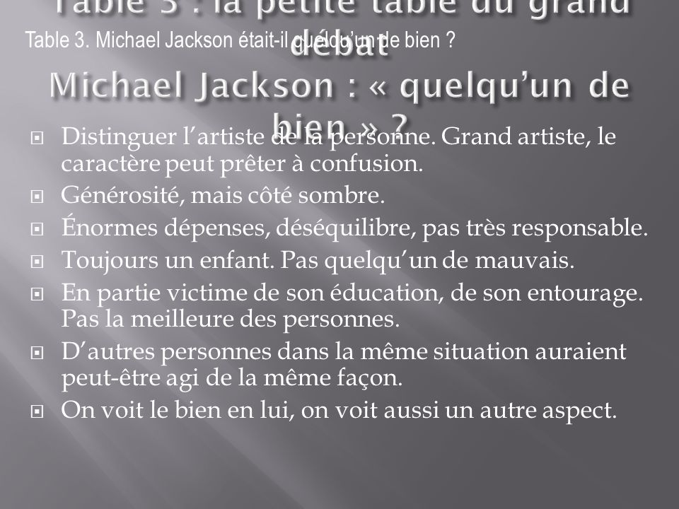 Table 3. Michael Jackson était-il quelqu'un de bien
