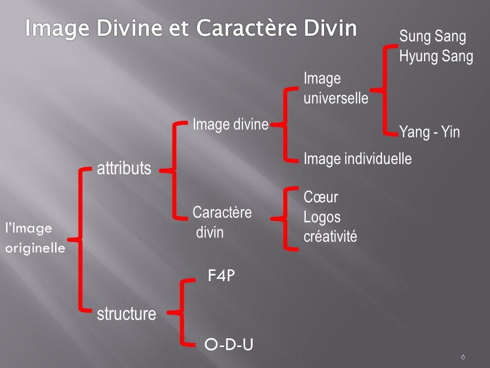 Image Divine et Caractère Divin