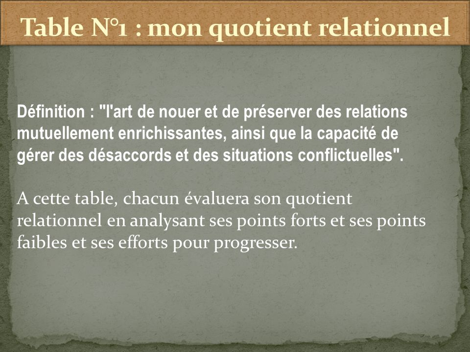 Table N°1 : mon quotient relationnel