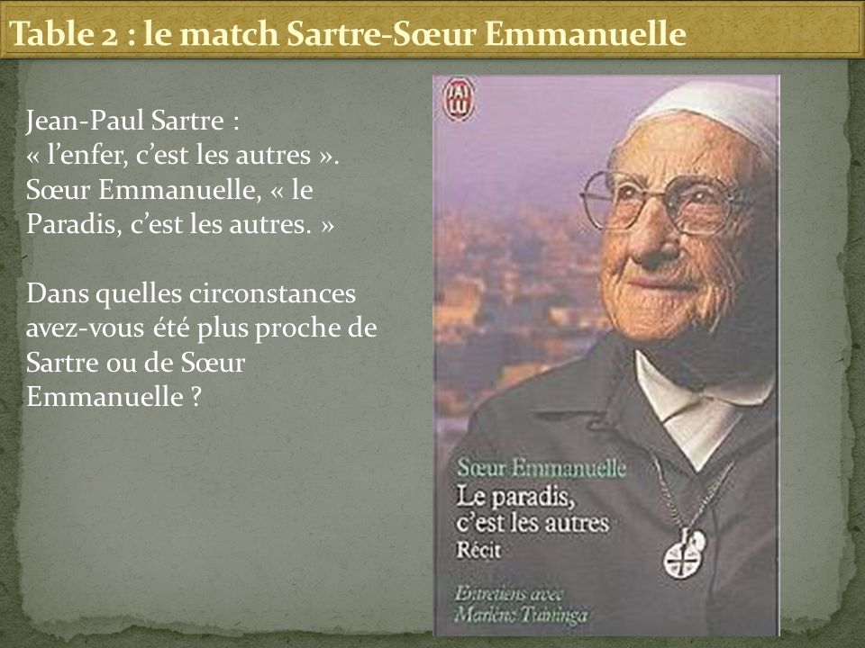 Table 2 : le match Sartre-Sœur Emmanuelle
